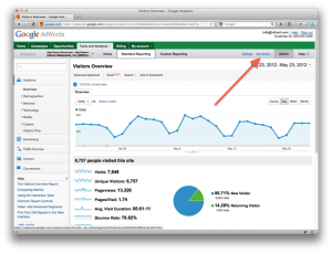 Adwords and Google Analytics